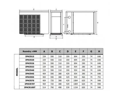 FAIRLAND Rapid Inverter RIC26  Full inverterové tepelné čerpadlo