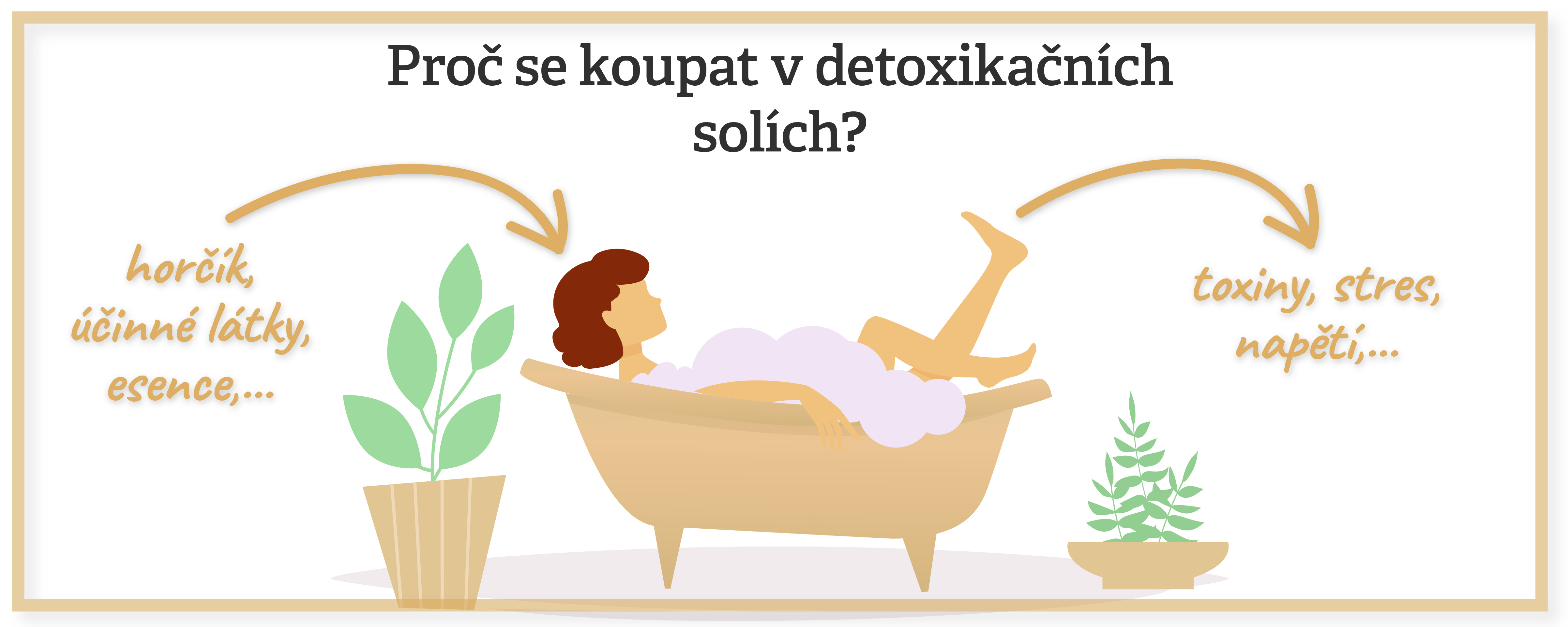 Epsomská sůl koupel zdraví odpočinek toxiny