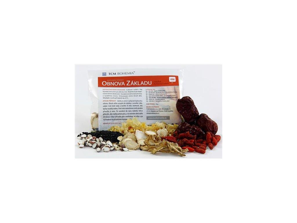 tradicni cinska medicina feng shui obnova zakladu1