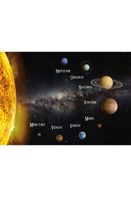 pohled mcp11n solar system with names