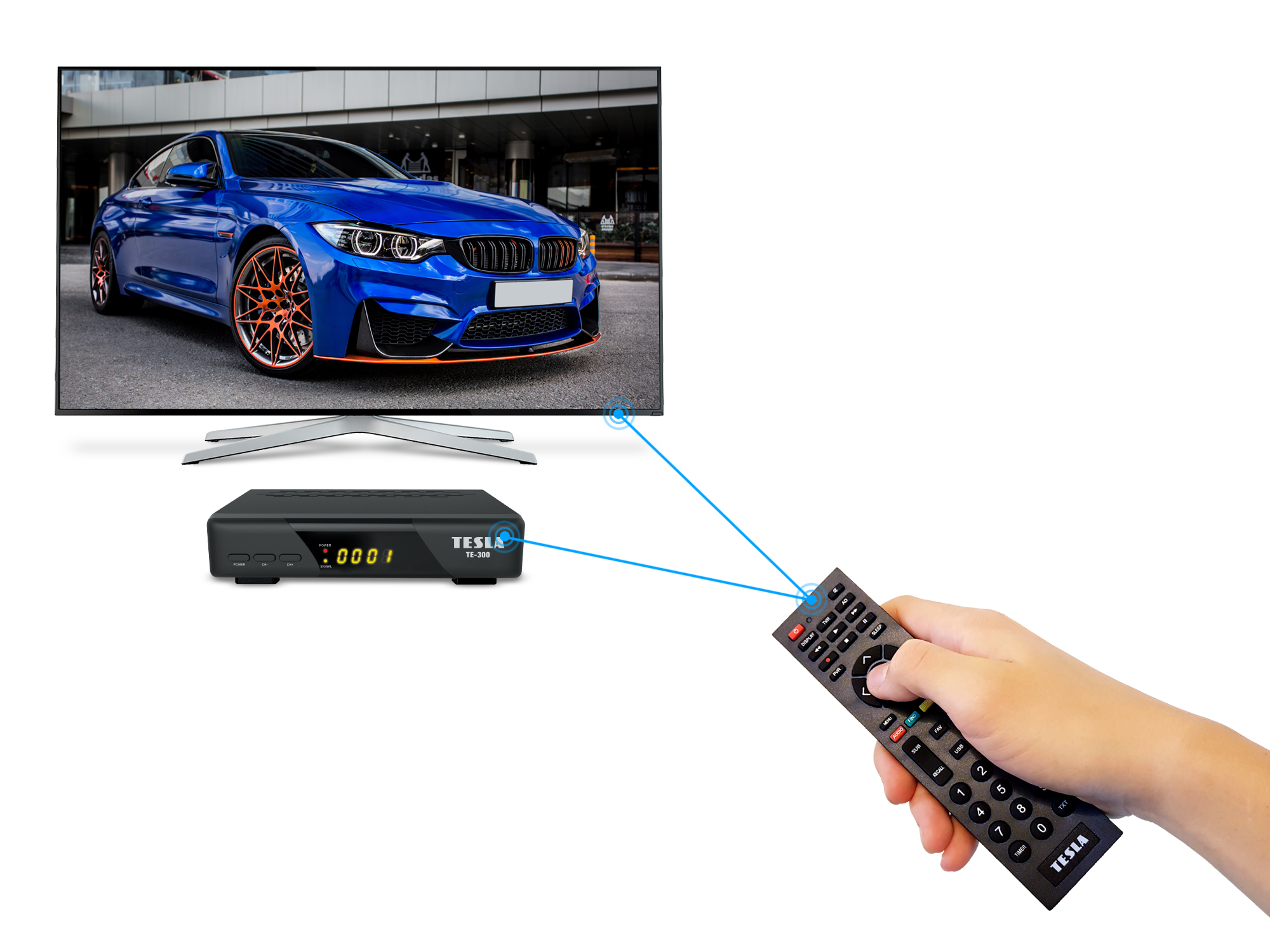 HDMI_CEC_vizualizace_TE-300