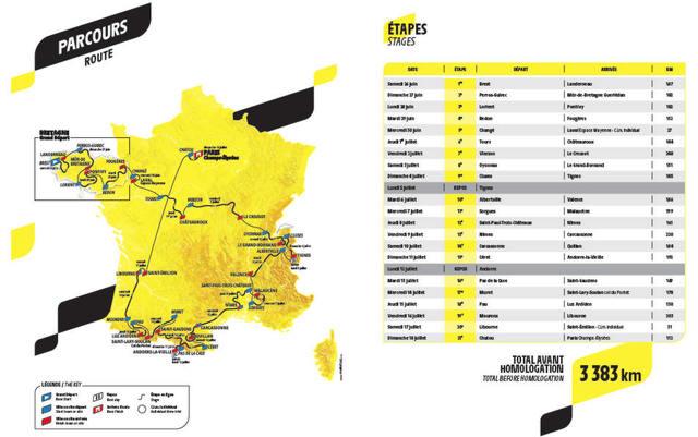 Virtuálně se projeďte po trase Tour de France 2021 už teď