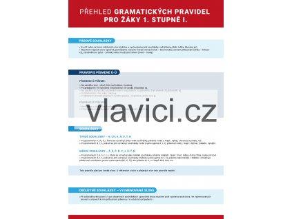 prehled gramatiky 1