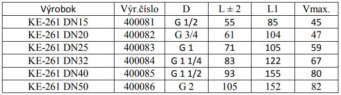 KE-261_rozměry