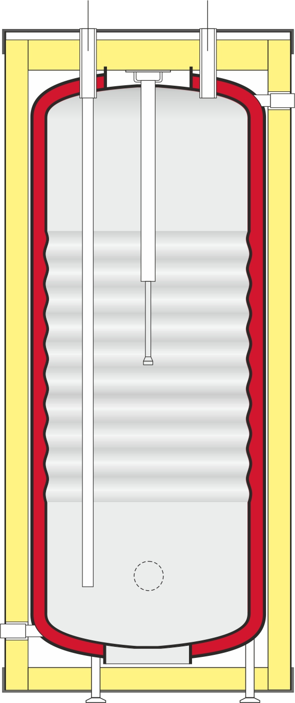 Kombinovaný bojler FSP