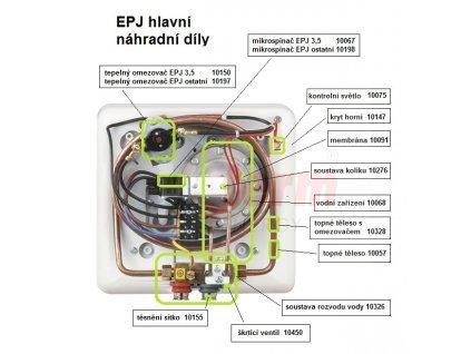 náhradní díly EPJ - 10057 - 3,5kW/230V
