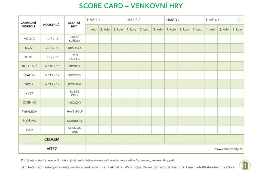 Scorecard