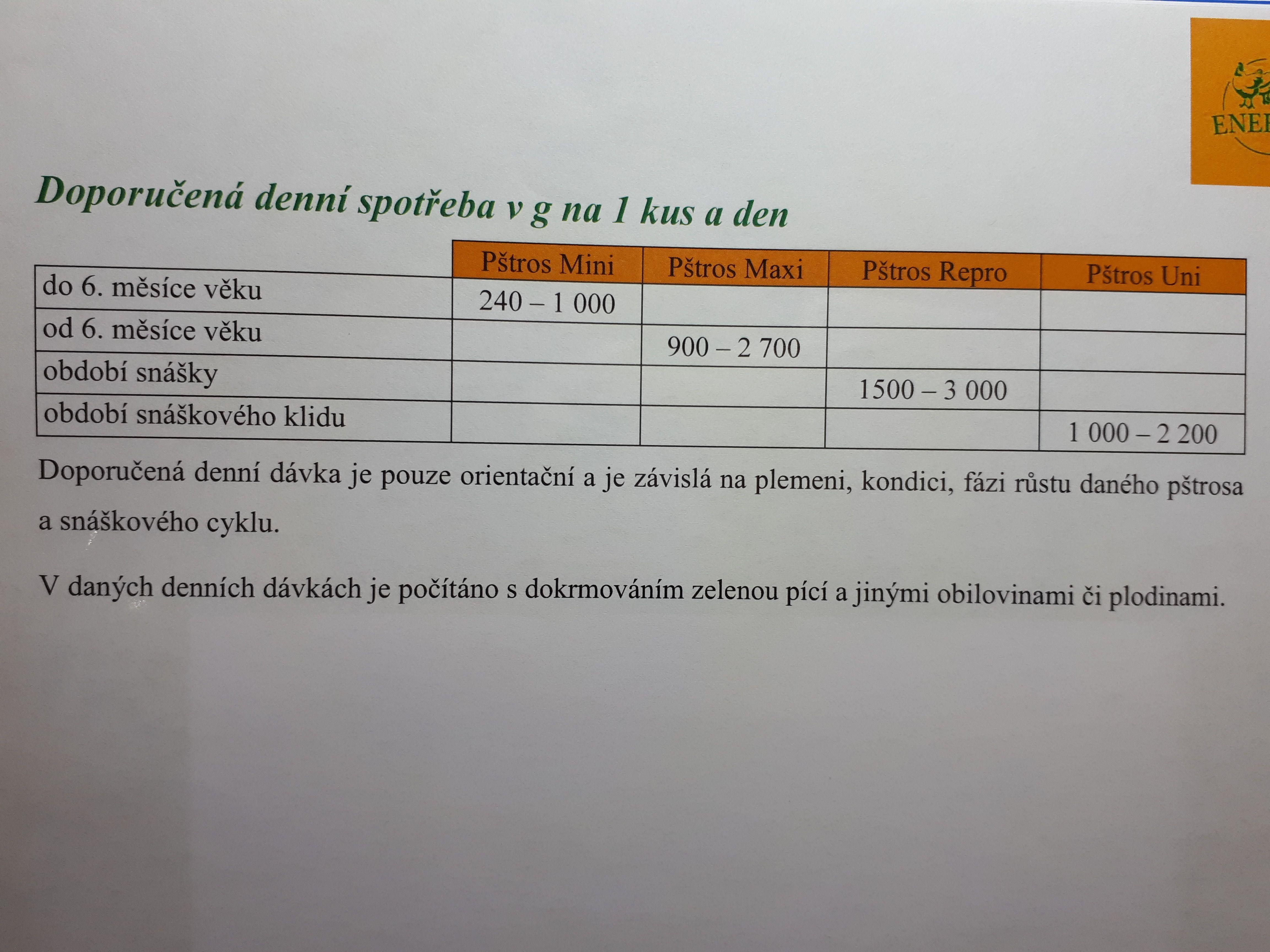 ENERGYS PŠTROS Uni 25kg Kilogramy: 25, cena při odběru: 1 pytle