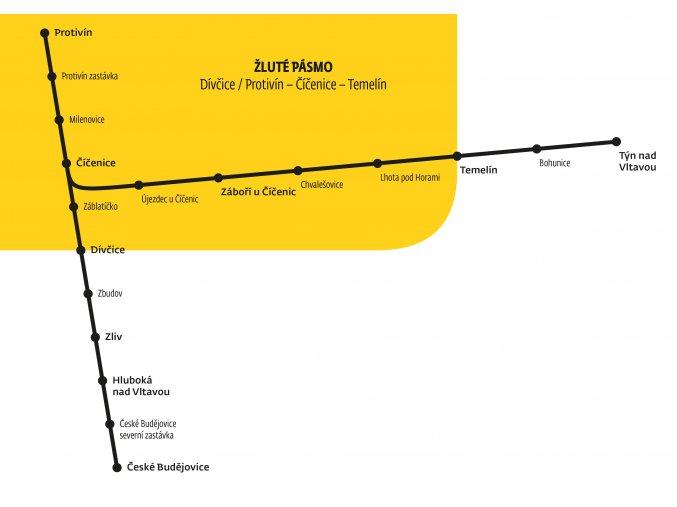 žluté pásmo