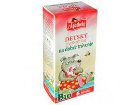 Detský bylinný čaj pre dobré trávenie BIO