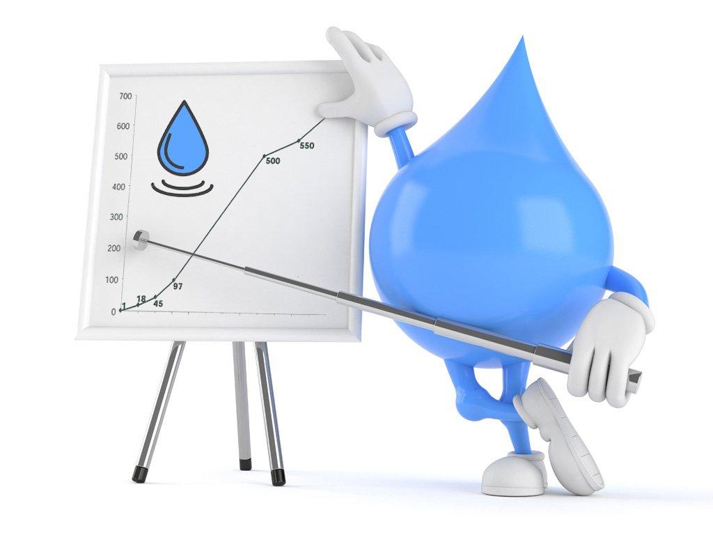 rozbor vody