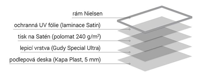 Nielsen  (2)
