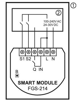 smartmodule