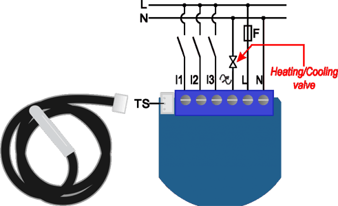qubino-pwm-thermostat-230vac