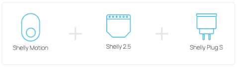 Shelly motion bundle