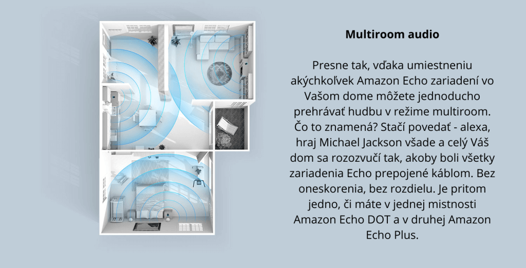 amazon multiroom audio