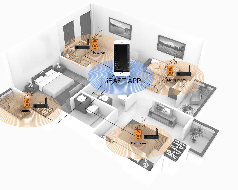 Bezdrôtový multiroom streamer