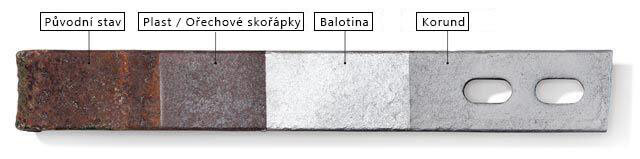 Pískování-železa-podle-abraziva