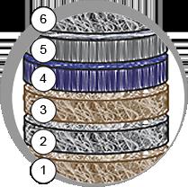 BAF uhlíkový filtr
