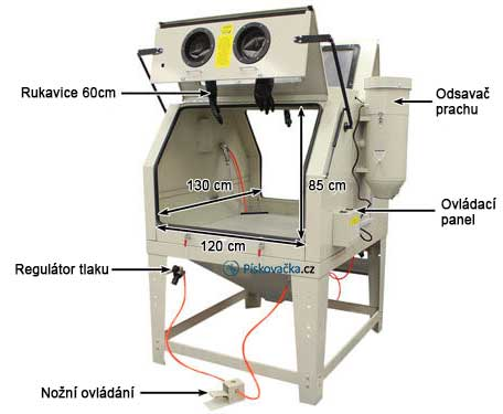 pískovací-box-SBC1200-rozměry