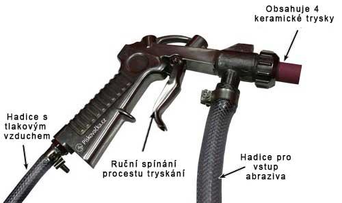 piskovaci-box-sbc90-piskovaci-pistole