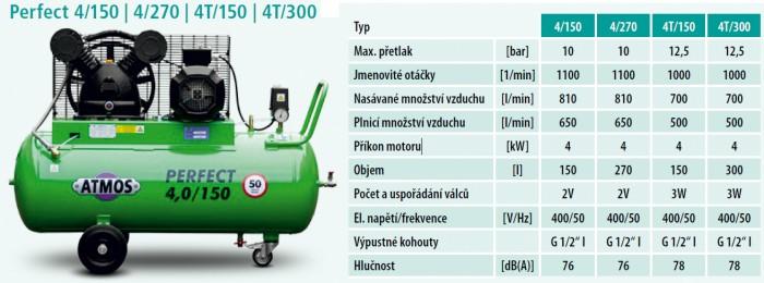 tabulka-4-atmos-pistove-kompresory-olejove