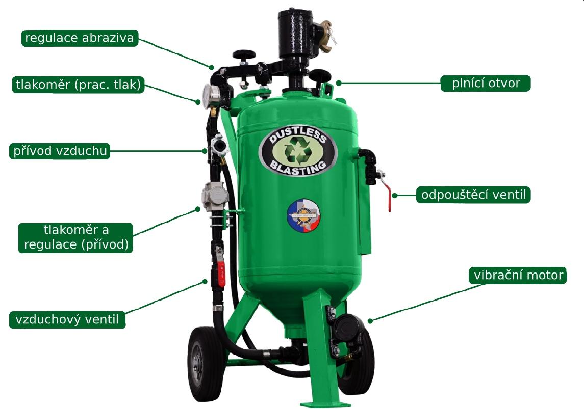 mobilni-vodni-tryskaci-zarizeni-dustless-blasting-db150-schema