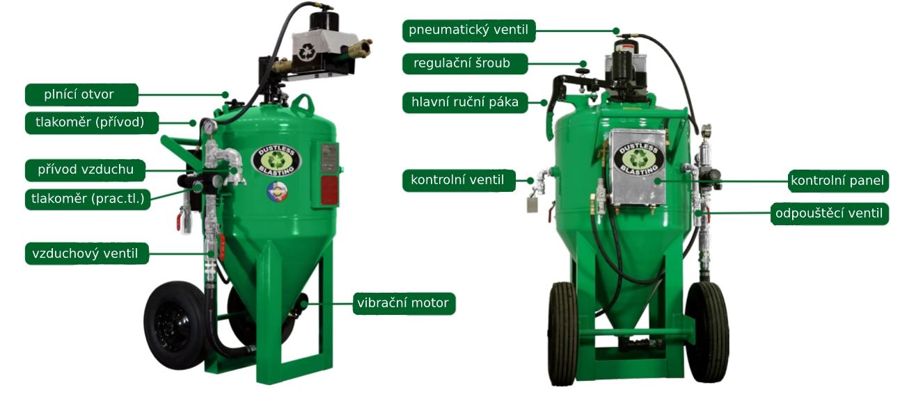 mobilni-vodni-tryskaci-zarizeni-dustless-blasting-db800-schema