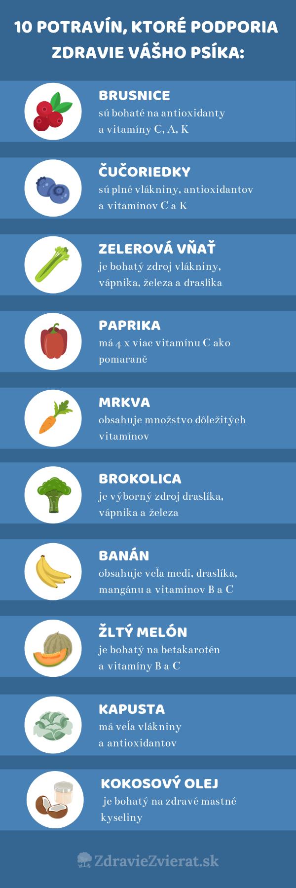 10-potravin-ktore-podporia-zdravie-vasho-psika