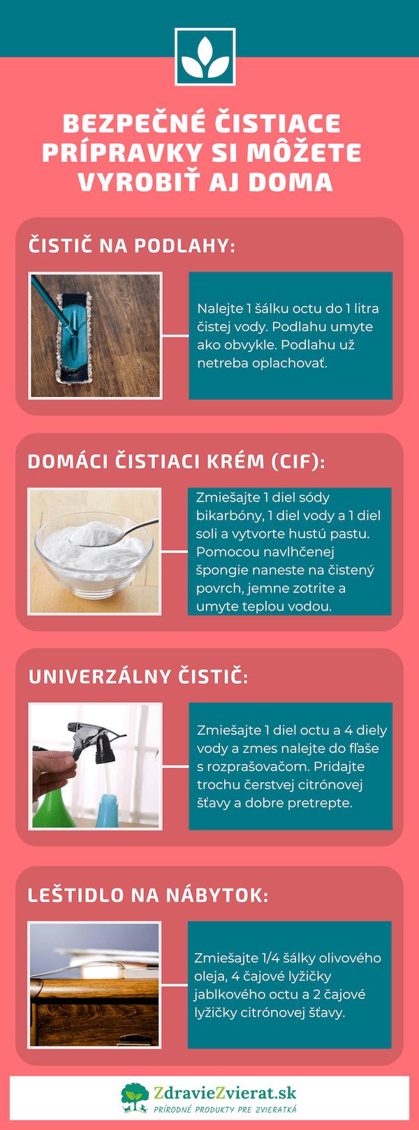 recepty-bezpecne-cistenie@zdraviezvierat.sk