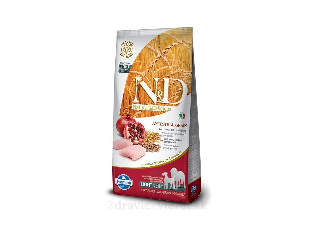 farmina n d dog lg light medium maxi chicken pomegranate