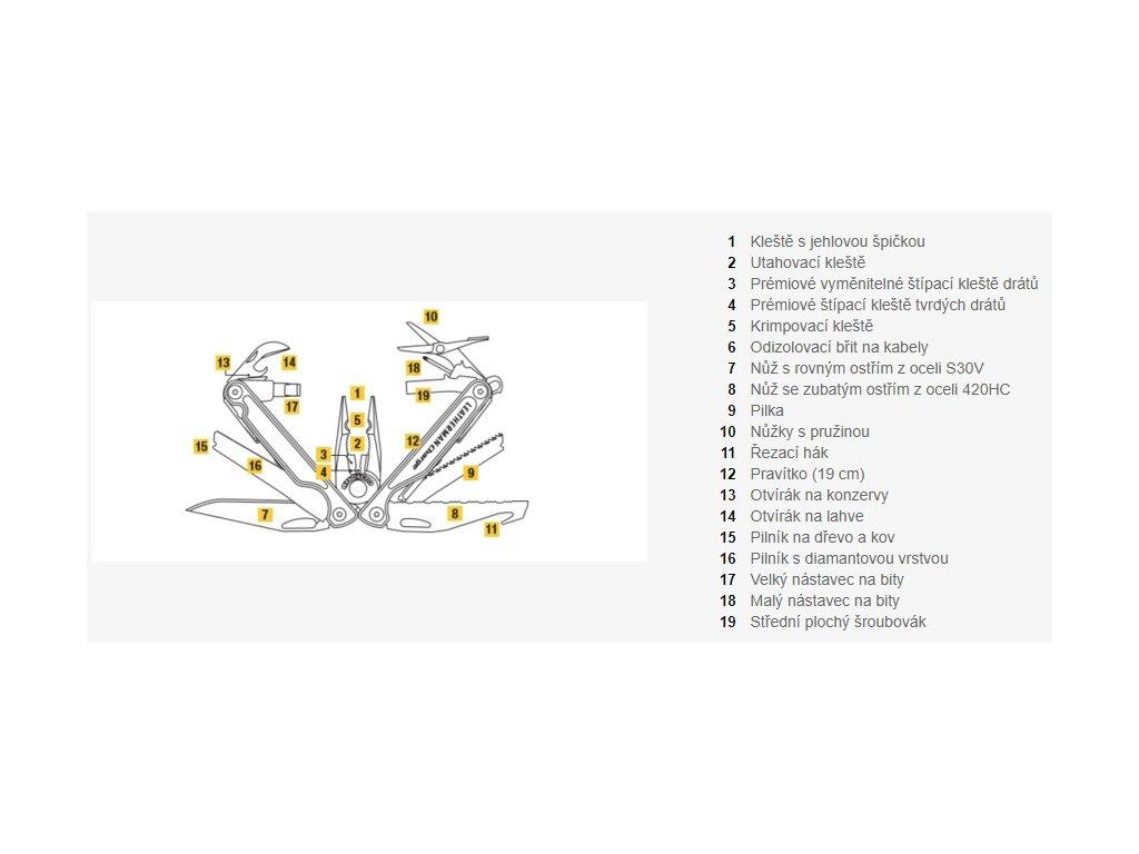Nůž Leath. CHARGE TTI plus 832528
