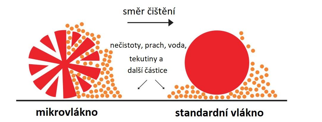 Microfiber-Diagram-CZ1083