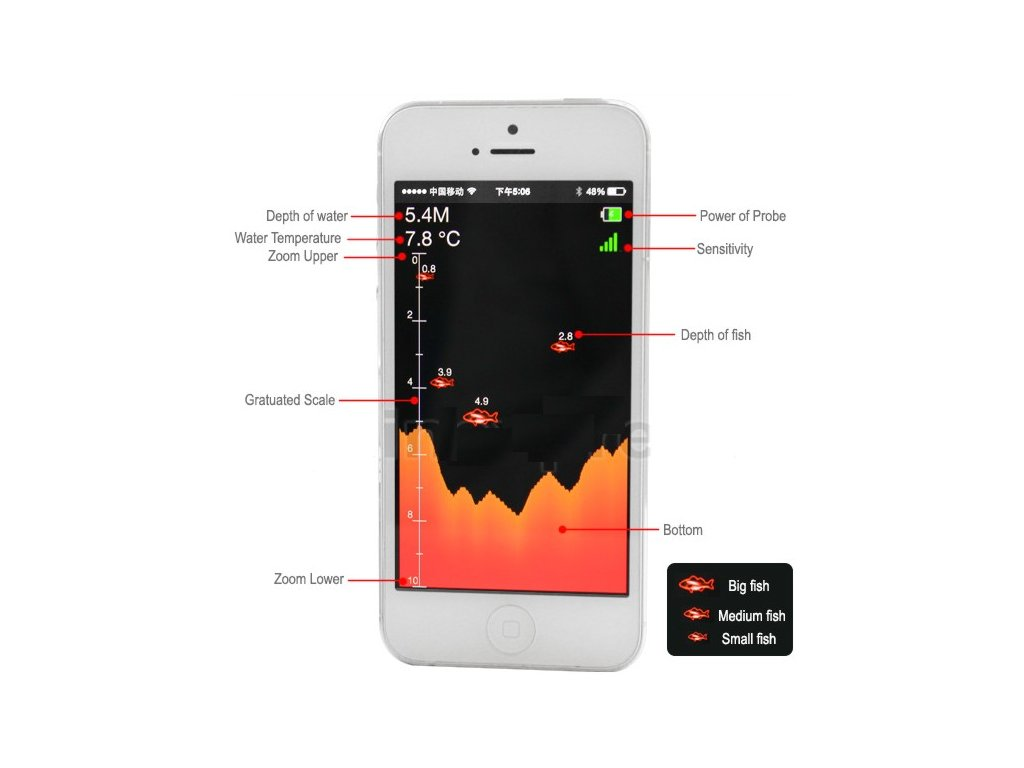 Bezdr tov echolot fish finder ios iphone android for Iphone fish finder