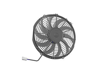 Ventilátor axiálny (tlačný)