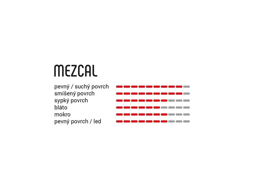 Mezcal III 27.5x2.25 TNT G+ anth/blk/blk