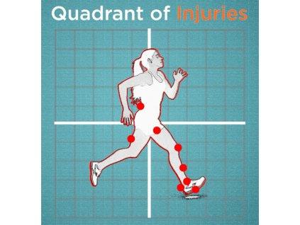 qvadrant od injuries