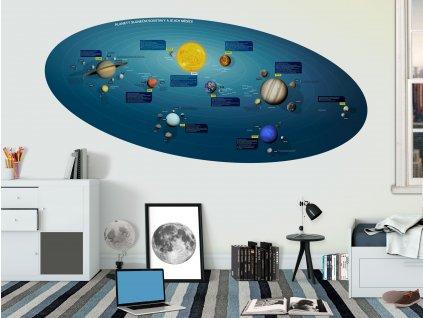slunecni soustava samolepky na stenu oval