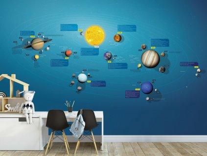 Sluneční soustava  -  tapeta na zeď