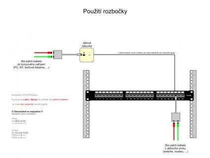 Modulární distributor RJ45 na 2 porty, rozdvojka