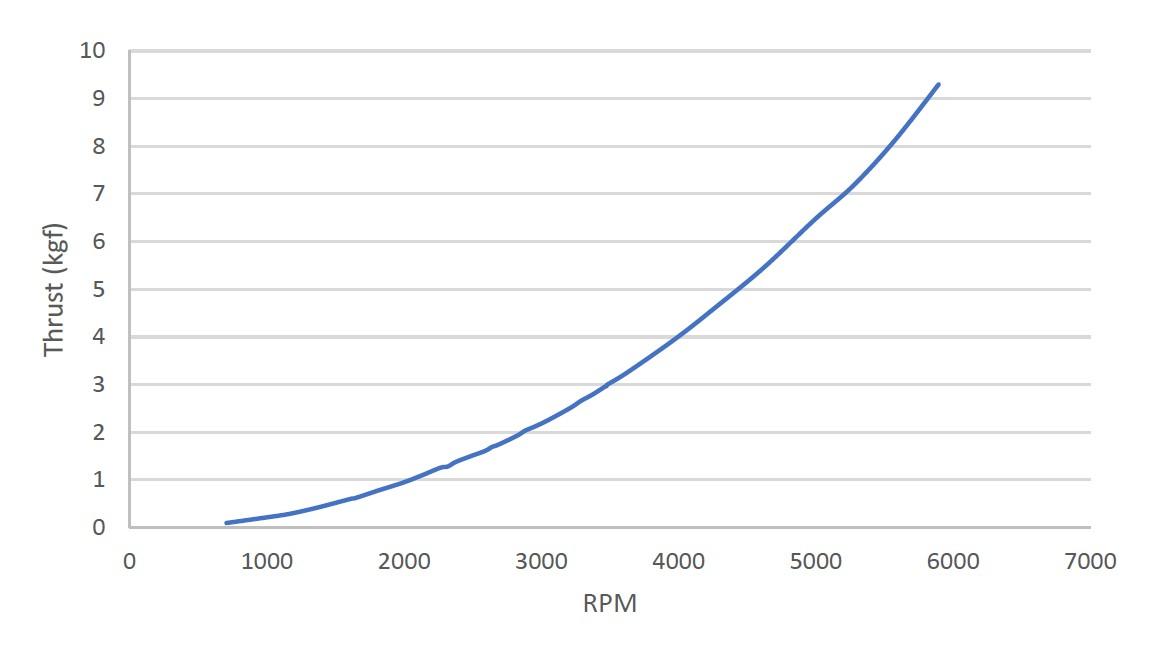 graph-thrust