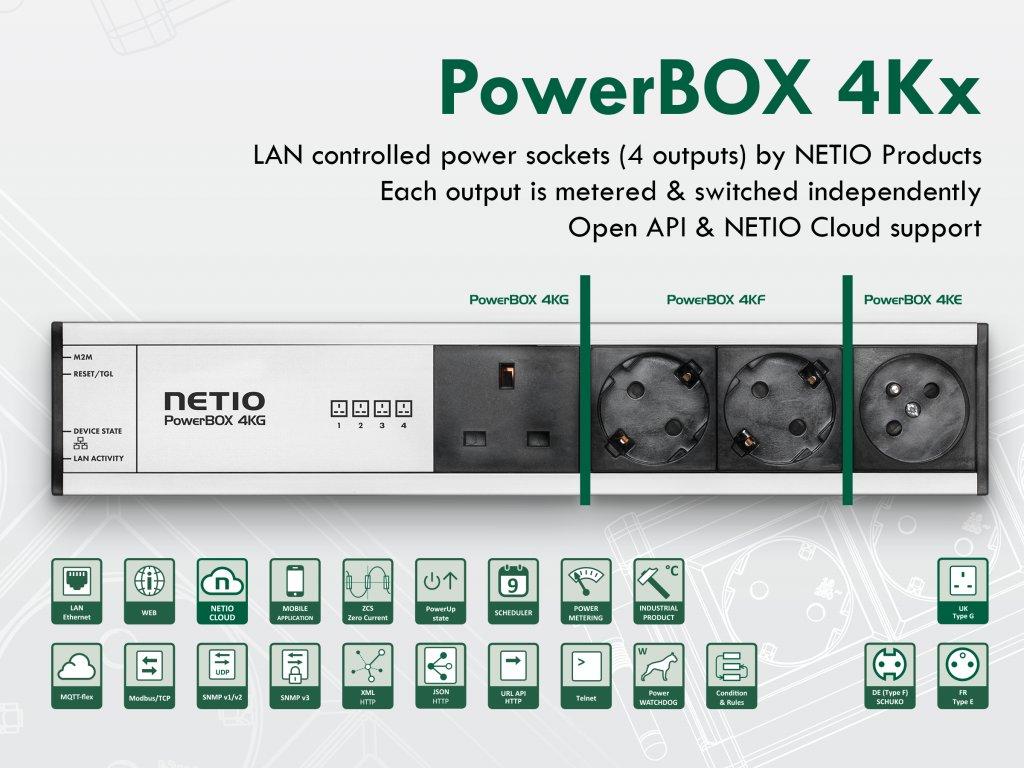 PowerBOX 4Kx iFL 43 en