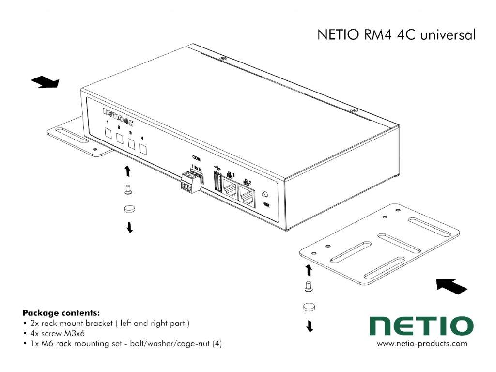 NETIO RM4 4C universal scheme 1200
