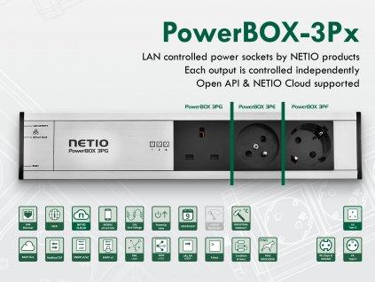 PowerBOX 3Px iFL 43 en