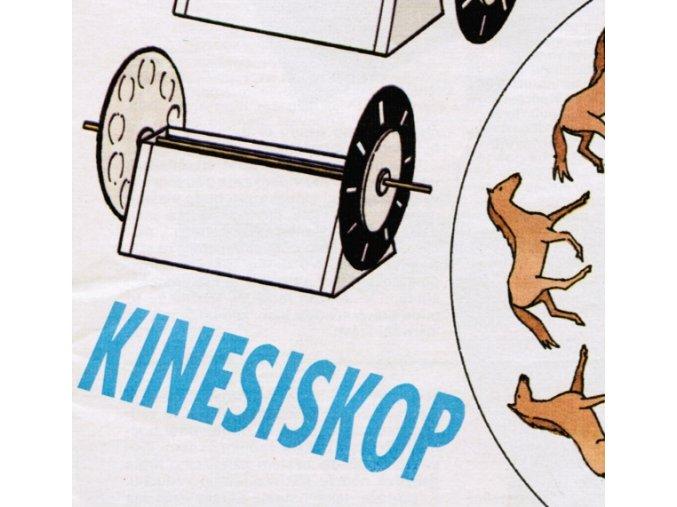 Oživlé obrázky aneb Purkyňův kinesiskop
