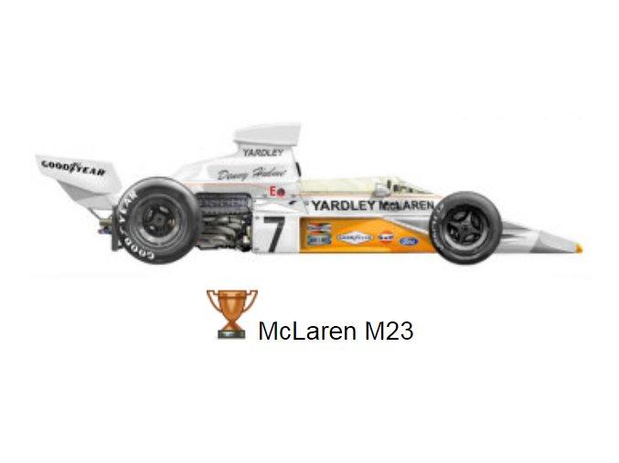 McLaren M 23 Yardley - GP Germany 1974