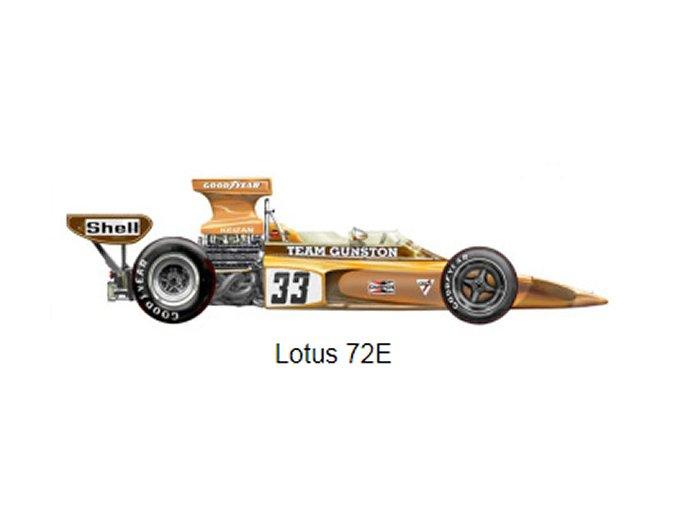 Lotus 72 E - 1975
