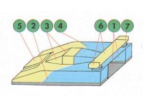ABC 4220c01