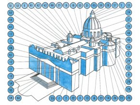 Bazilika sv. Petra - Roma - Basilica di S. Pietro