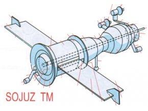 Sojuz TM (šedý) + fotovoltaické sluneční články (33 fialový)